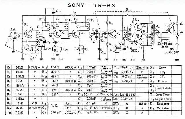 1957 sony tr
